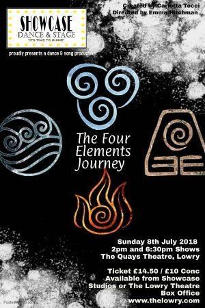 four elements e1529698366809