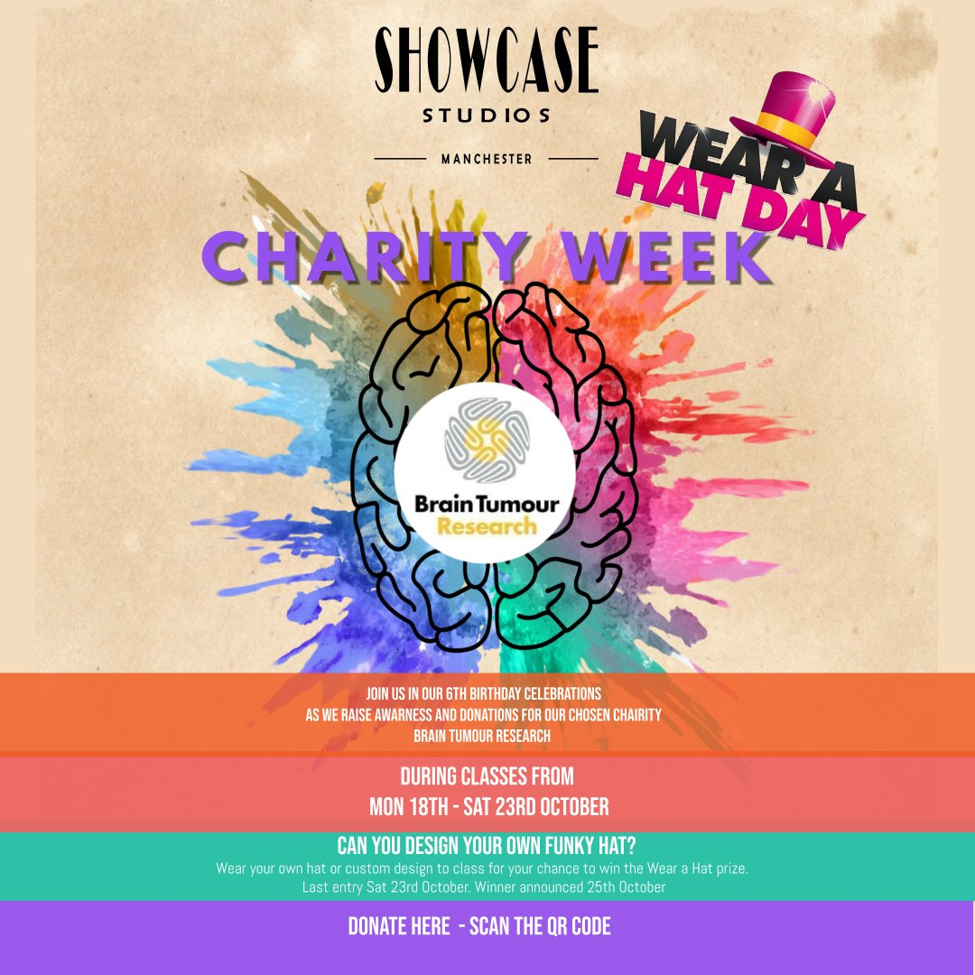 Showcase MCR Charity Week Birthday 6th Celebrations 21